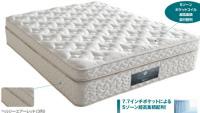 ブレスフォートを搭載したサータのベッド